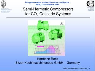 Semi-Hermetic Compressors for CO2 Cascade Systems