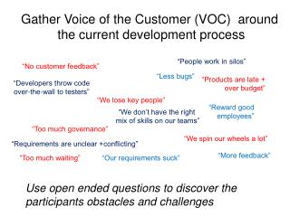 Gather Voice of the Customer (VOC)  around  the current development process
