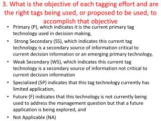 Primary (P), which indicates it is the current primary tag technology used in decision making,