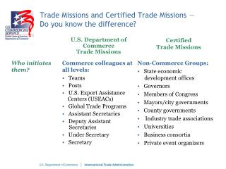 Trade Missions and Certified Trade Missions  —  Do you know the difference?