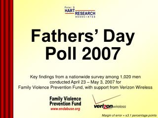 Fathers  Day  Poll 2007