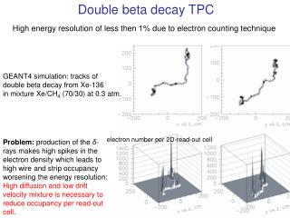 Double beta decay TPC