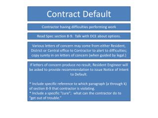 Contract Default