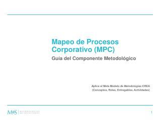 Aplica el Meta Modelo de Metodologías CREA  (Conceptos, Roles, Entregables, Actividades)