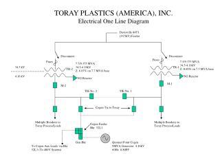TORAY PLASTICS (AMERICA), INC. Electrical One Line Diagram