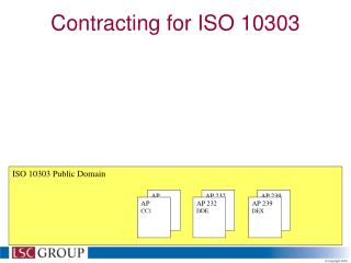 Contracting for ISO 10303