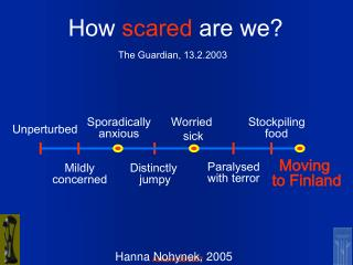 How  scared  are we?