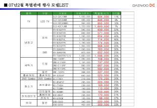 ■ 07 년 2 월 특별판매 행사 모델 LIST