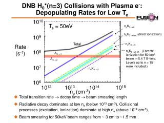 DNB H 0 *(n=3) Collisions with Plasma e - : Depopulating Rates for Low T e
