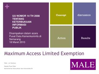Maximum Access Limited Exemption