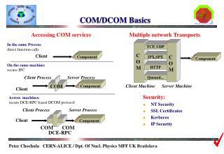 COM/DCOM Basics