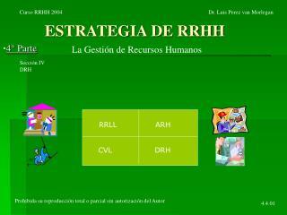 ESTRATEGIA DE RRHH