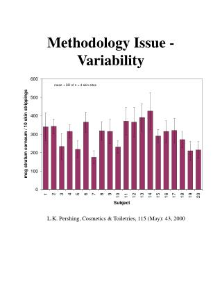 Methodology Issue - Variability