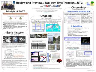 Review and Preview  of  Two-way Time Transfer  for  UTC - from  TW S TT 1 to  TW O TT 2