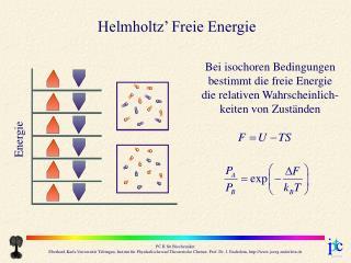 Helmholtz' Freie Energie