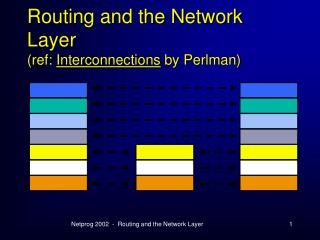 Routing and the Network Layer (ref:  Interconnections  by Perlman)