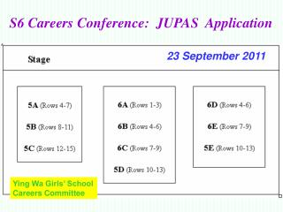 S6 Careers Conference:  JUPAS  Application