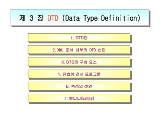 제  3  장  DTD  (Data Type Definition)