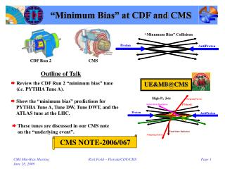�Minimum Bias� at CDF and CMS