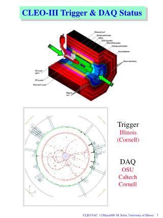 CLEO-III Trigger & DAQ Status