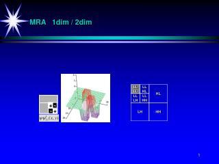 MRA   1dim / 2dim
