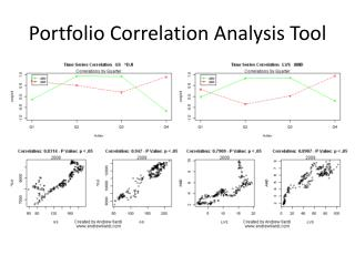Portfolio Correlation Analysis Tool