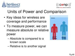 Units of Power and Comparison