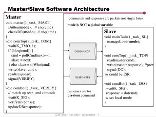 Master/Slave Software Architecture