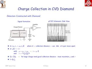 Charge Collection in CVD Diamond