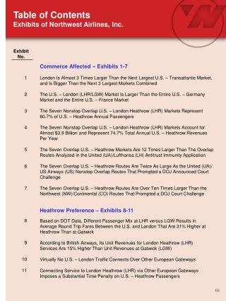Table of Contents Exhibits of Northwest Airlines, Inc.