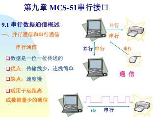 第九章 MCS-51 串行接口