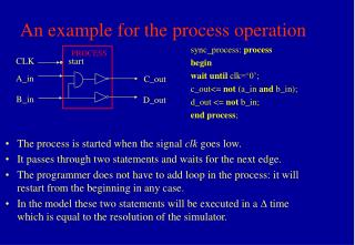 An example for the process operation