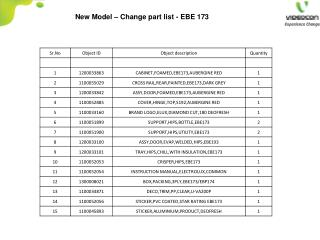 New Model – Change part list -  EBE 173