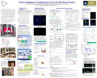 RF configuration scans