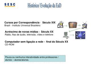 Cursos por Correspondência  -   Século XIX Brasil - Instituto Universal Brasileiro