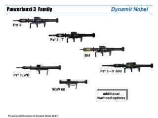 Panzerfaust 3  Family