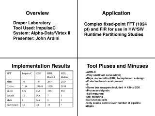 Draper Laboratory Tool Used: ImpulseC System: Alpha-Data/Virtex II Presenter: John Ardini
