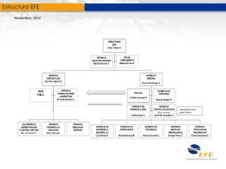 Estructura EFE
