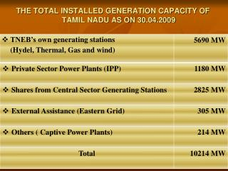 THE TOTAL INSTALLED GENERATION CAPACITY OF TAMIL NADU AS ON 30.04.2009