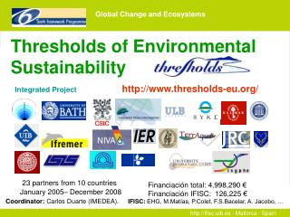 Thresholds of Environmental  Sustainability