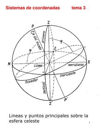 Lineas y puntos principales sobre la esfera celeste