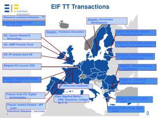 UK: IP venture fund UK
