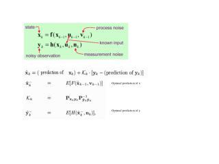 Optimal prediction of x