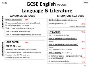 GCSE English  (for 2015) Language & Literature