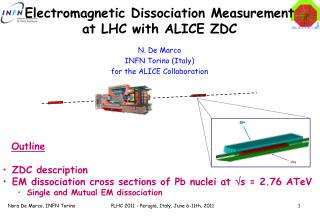 Electromagnetic Dissociation Measurement  at LHC with ALICE ZDC