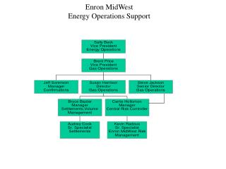 Enron MidWest Energy Operations Support