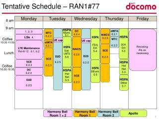 Tentative Schedule – RAN1#77