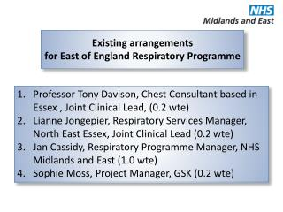Existing arrangements  for East of England Respiratory Programme