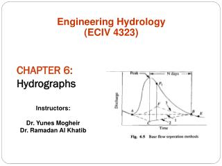 CHAPTER 6:  Hydrographs