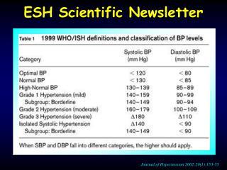 ESH Scientific Newsletter